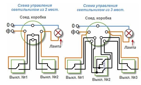 схема для подключения магнитолы